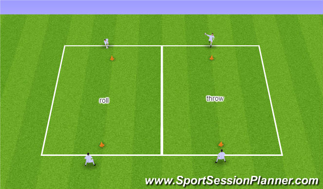 Football/Soccer Session Plan Drill (Colour): roling/throwing game