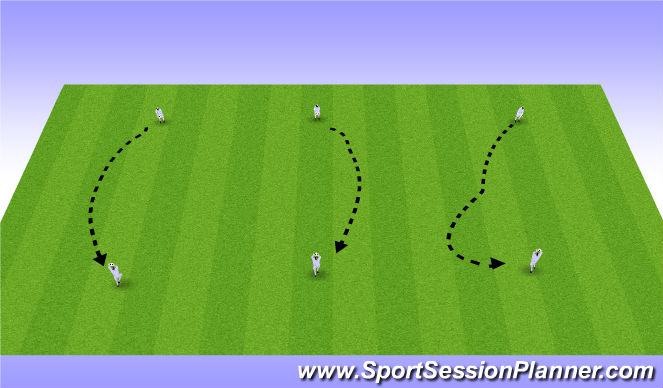 Football/Soccer Session Plan Drill (Colour): drop kick break down and punt