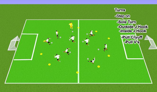 Football/Soccer Session Plan Drill (Colour): I can do this, can you do this?