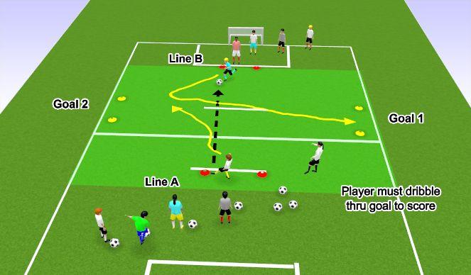 Football/Soccer Session Plan Drill (Colour): 1 V 1 Turns/Sheilding