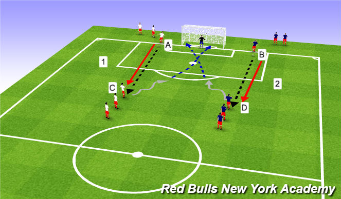 Football/Soccer Session Plan Drill (Colour): Semi Opposed and Opposed
