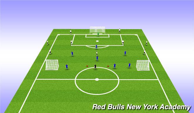 Football/Soccer Session Plan Drill (Colour): 1+5 vs 4