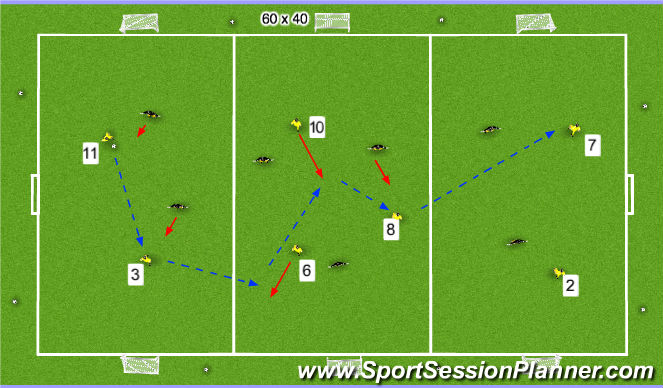 Football/Soccer Session Plan Drill (Colour): Stage 1: 3 goal game