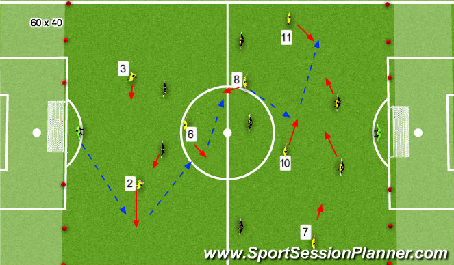 Football/Soccer Session Plan Drill (Colour): main exercise 3: 8 v 8 Game