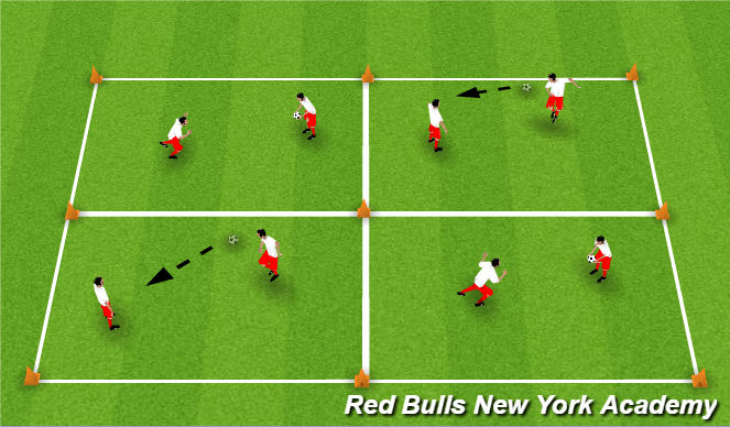 Football/Soccer Session Plan Drill (Colour): Defensive Heading