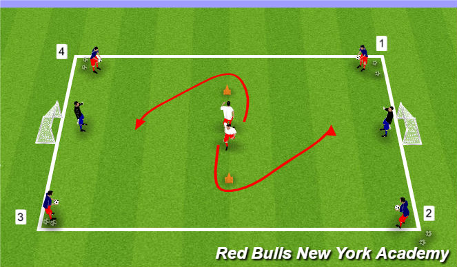 Football/Soccer Session Plan Drill (Colour): Attacking Heading