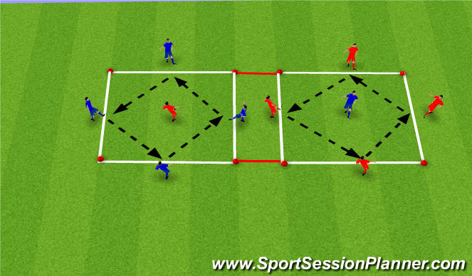 Football/Soccer Session Plan Drill (Colour): Warm up - 4V1 emphasis on passing angles