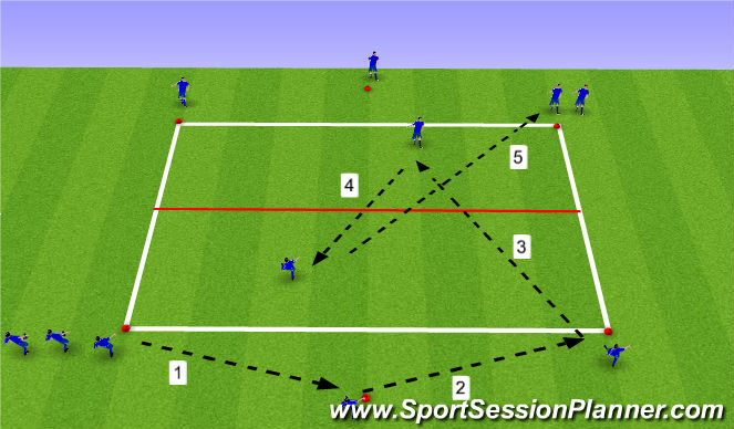 Football/Soccer Session Plan Drill (Colour): Combination play - Emphasis on the deep pass & Diagional pocket
