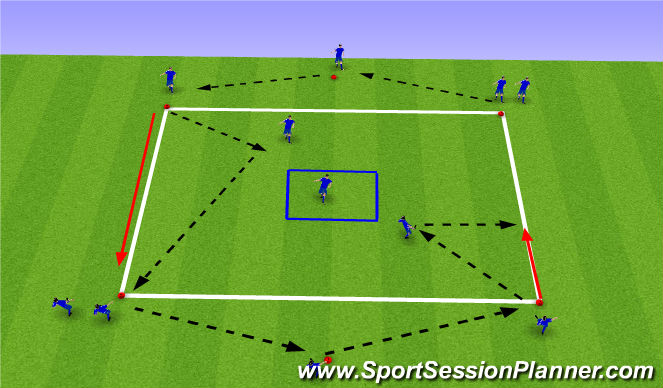 Football/Soccer Session Plan Drill (Colour): Combination play - Passing patterns as a unit