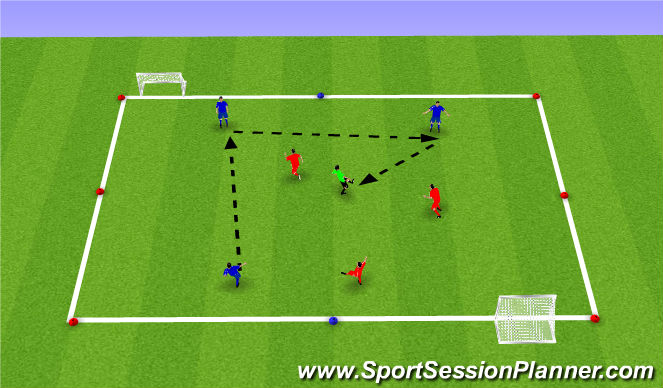 Football/Soccer Session Plan Drill (Colour): Possession & Forward emphasis - Combinations to score