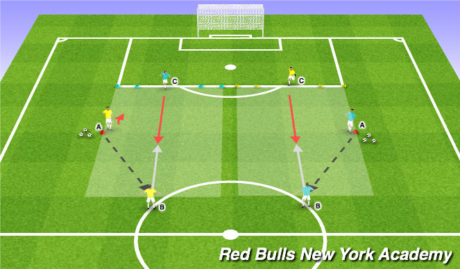 Football/Soccer Session Plan Drill (Colour): Opposed 2v1