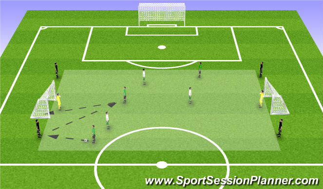 Football/Soccer Session Plan Drill (Colour): Bumpers and 3rd Man Runs