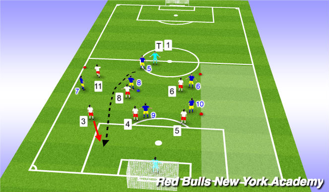 Football/Soccer Session Plan Drill (Colour): 2 - Pass over top