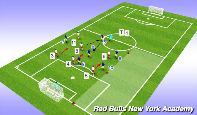 Football/Soccer Session Plan Drill (Colour): 4 - CM pressure