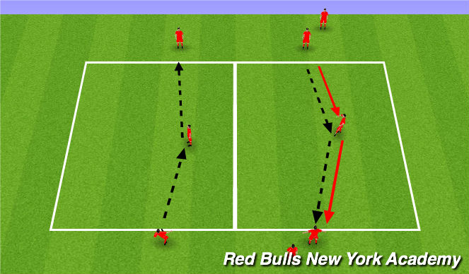 Football/Soccer Session Plan Drill (Colour): receiving strait on
