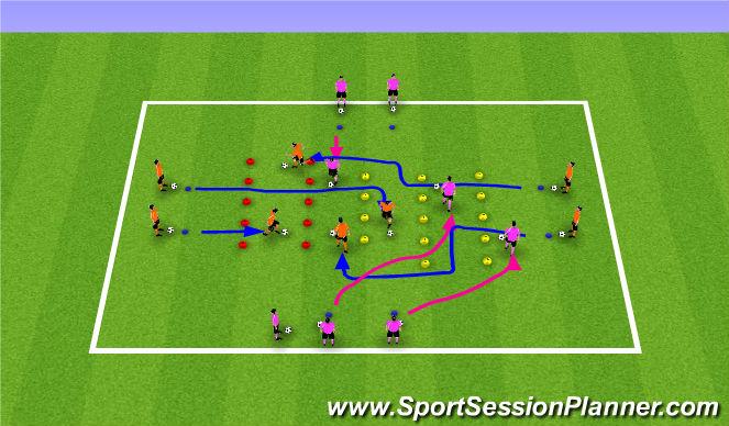 Football/Soccer Session Plan Drill (Colour): Dribbling Grid