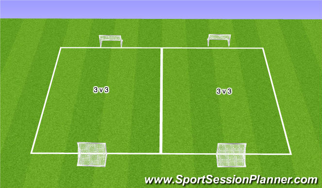 Football/Soccer Session Plan Drill (Colour): SSG Game