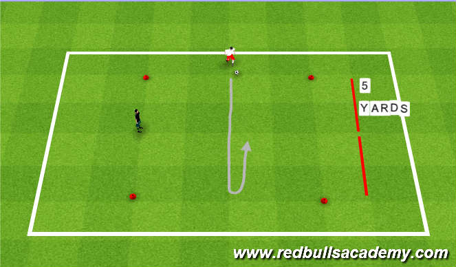 Football/Soccer Session Plan Drill (Colour): Turning Skill Challenge
