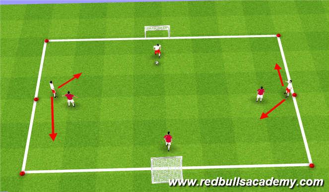 Football/Soccer Session Plan Drill (Colour): Street Futbol!