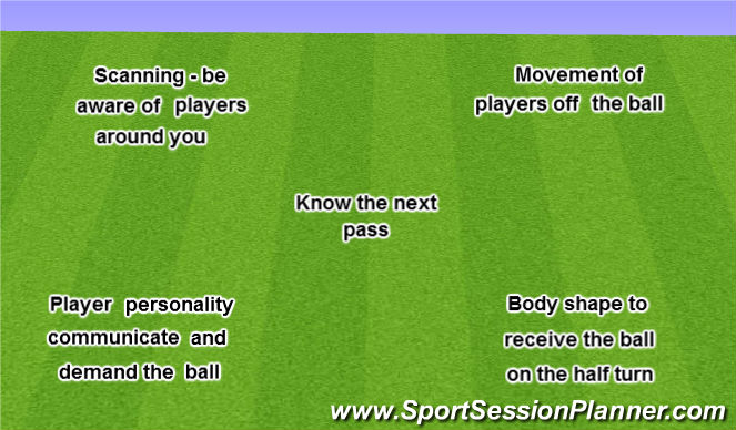 Football/Soccer Session Plan Drill (Colour): Outfield Player Requirements