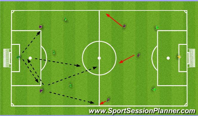 Football/Soccer Session Plan Drill (Colour): 6v6 split halves