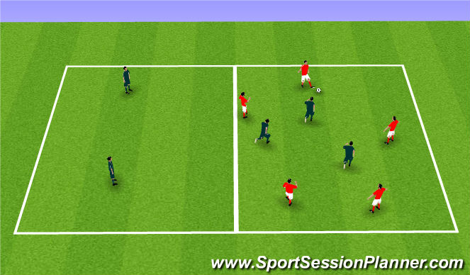 Football/Soccer Session Plan Drill (Colour): Transition and Transfer
