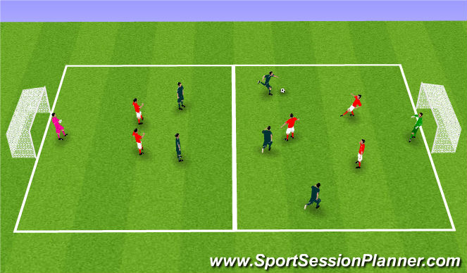 Football/Soccer Session Plan Drill (Colour): Scoring v Possession