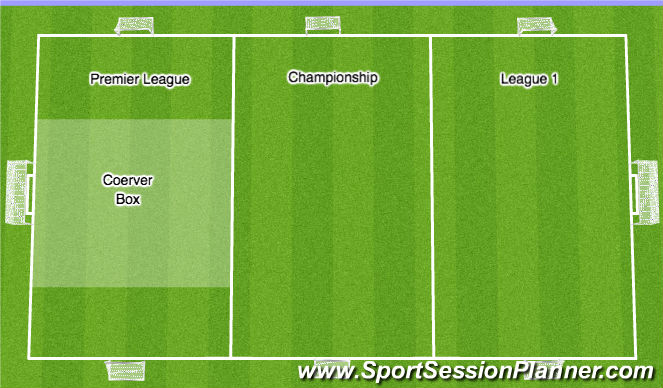 Football/Soccer Session Plan Drill (Colour): Promotion and Relegation