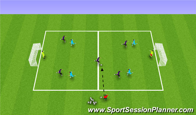 Football/Soccer Session Plan Drill (Colour): 5v4 Counter-Pressing Game