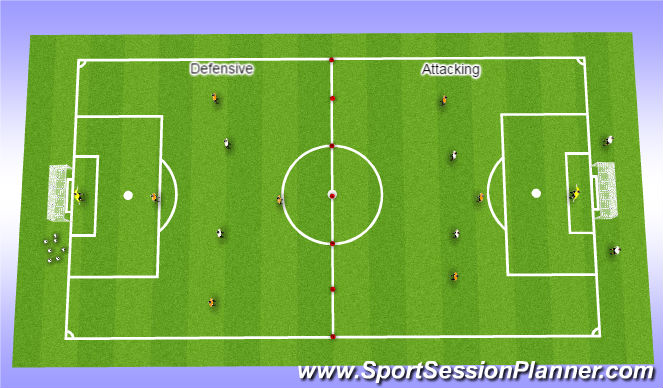 Football/Soccer Session Plan Drill (Colour): Conveyor Belt