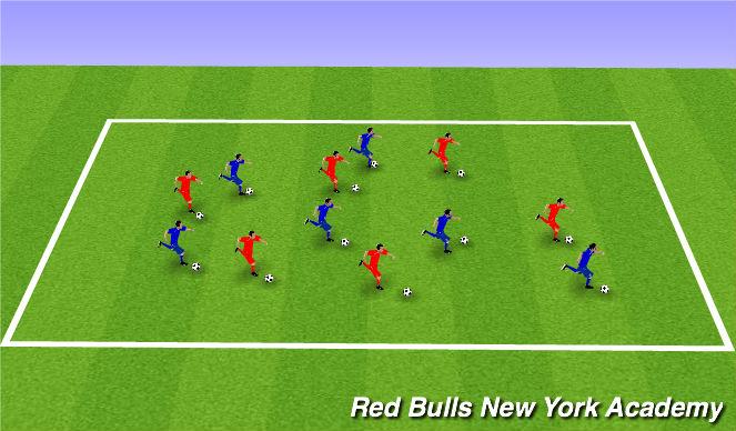 Football/Soccer Session Plan Drill (Colour): Messi v Ronaldo