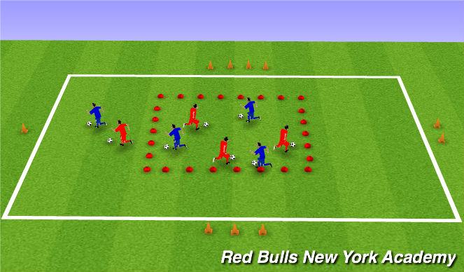 Football/Soccer Session Plan Drill (Colour): Messi v Ronaldo to area