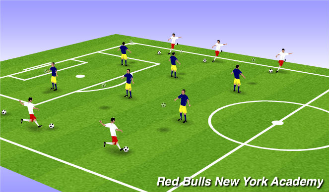 Football/Soccer Session Plan Drill (Colour): Chipping technique