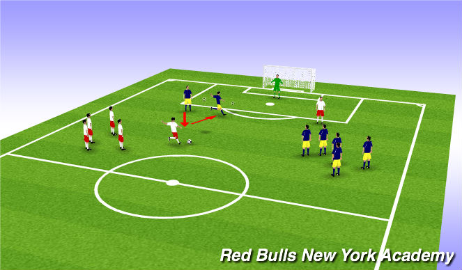 Football/Soccer Session Plan Drill (Colour): Chip to break the line