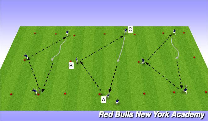 Football/Soccer Session Plan Drill (Colour): Movement & Technique