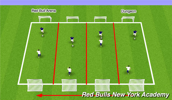 Football/Soccer Session Plan Drill (Colour): Competition