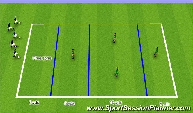 Football/Soccer Session Plan Drill (Colour): The Gauntlet