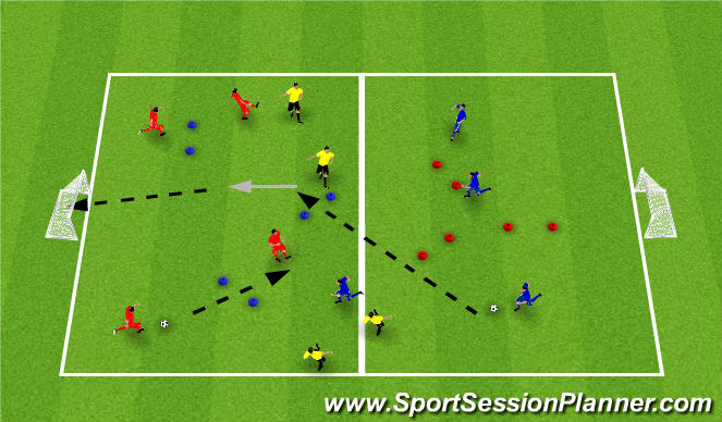 Football/Soccer Session Plan Drill (Colour): PDE touch