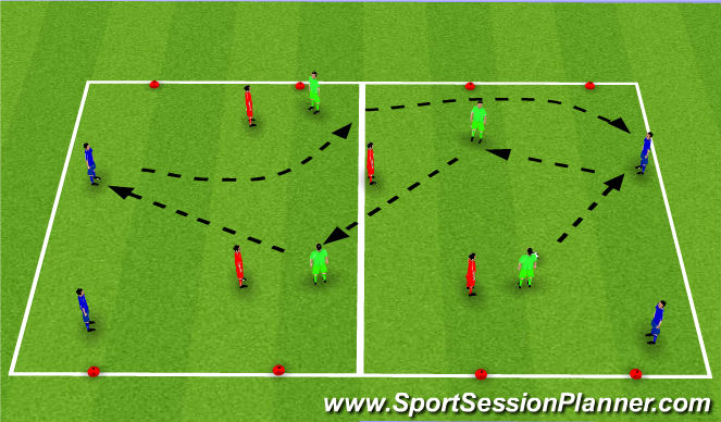 Football/Soccer Session Plan Drill (Colour): Positioning box