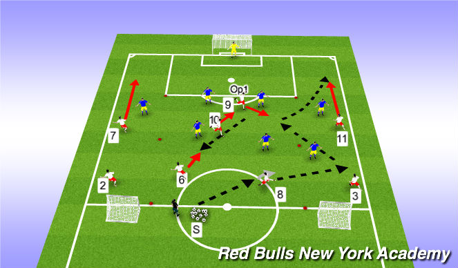 Football/Soccer Session Plan Drill (Colour): Progression with Defenders 1