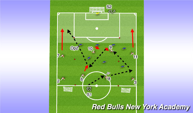 Football/Soccer Session Plan Drill (Colour): Progressions with Defenders 2