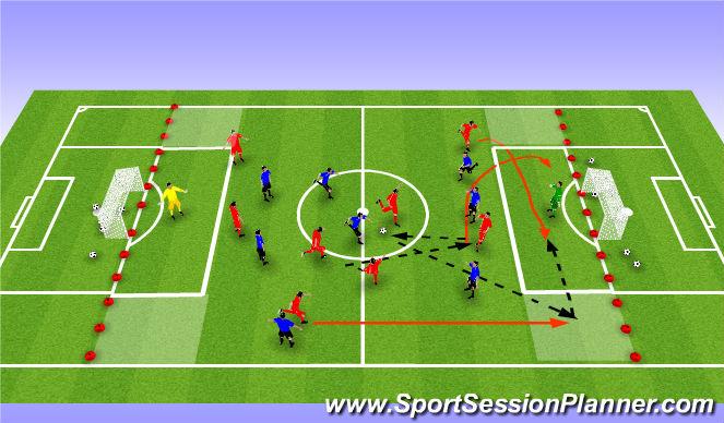 Football/Soccer Session Plan Drill (Colour): 9v9 - Crossing Corners