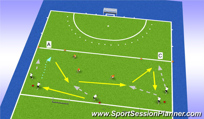 Hockey Session Plan Drill (Colour): Tellen van spelers