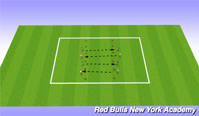 Football/Soccer Session Plan Drill (Colour): Warm up- Passing