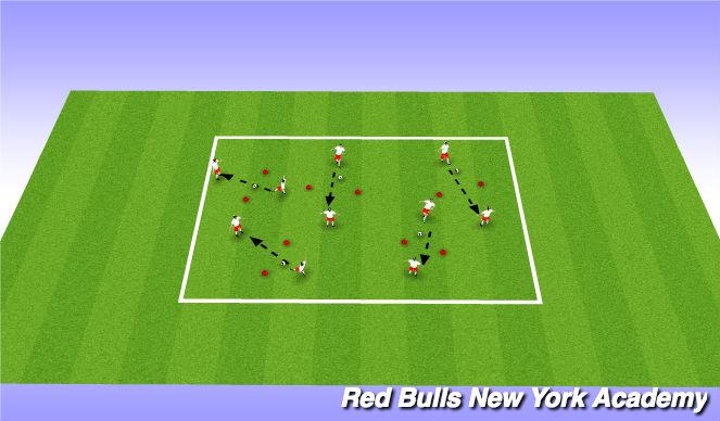 Football/Soccer Session Plan Drill (Colour): Passing: Balls across the bridge