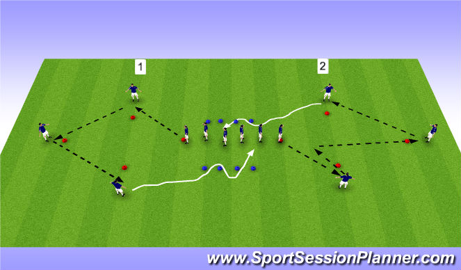 Football/Soccer Session Plan Drill (Colour): passing and technical