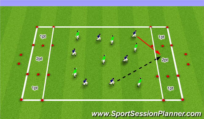 Football/Soccer Session Plan Drill (Colour): playing behind a back line