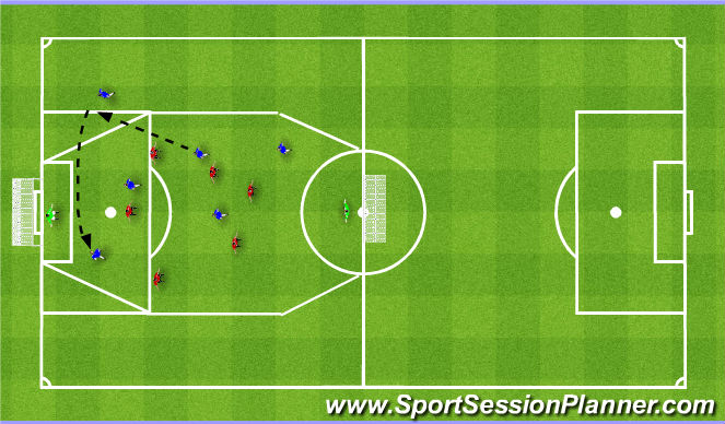 Football/Soccer Session Plan Drill (Colour): Conditioned final game