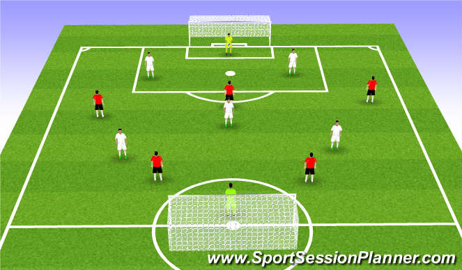 Football/Soccer Session Plan Drill (Colour): 6v6 No Restrictions