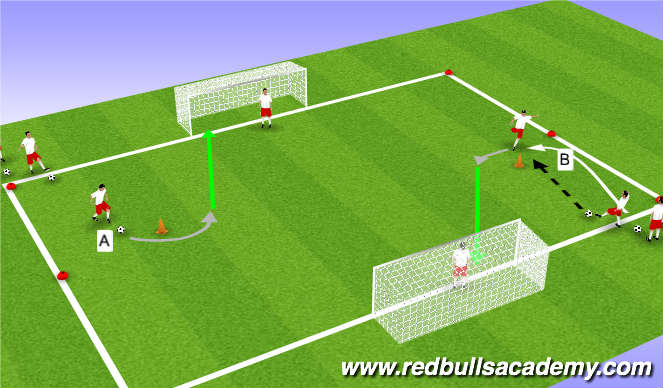 Football/Soccer Session Plan Drill (Colour): 1 v 1 Unopposed